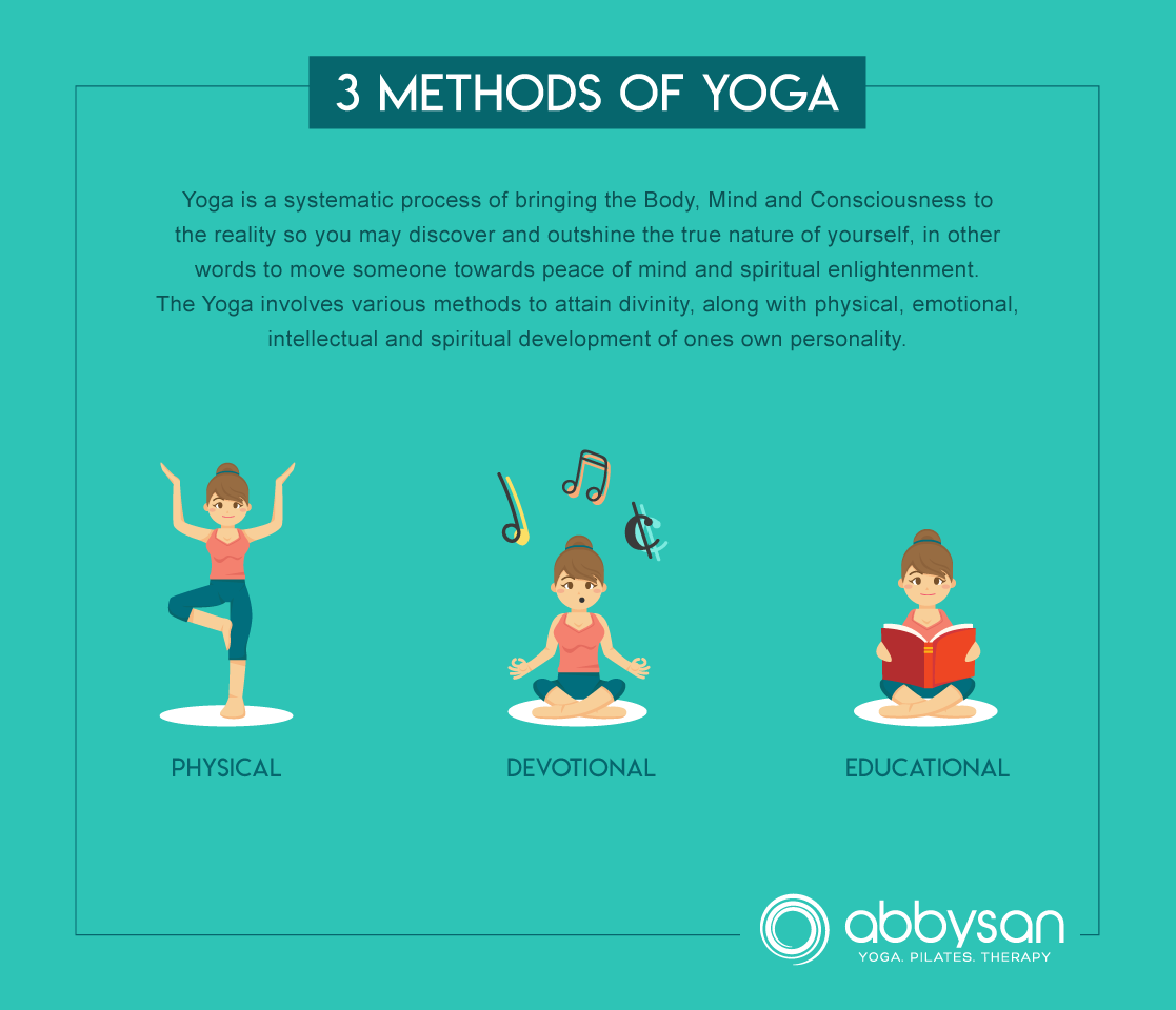 3-Methods_-of_Yoga_Info