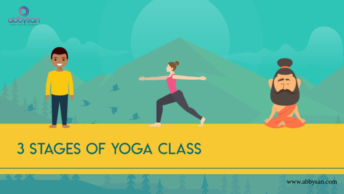 3-stages-of-Yoga_Abbysan